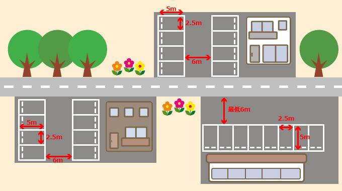 寸法 駐 車場