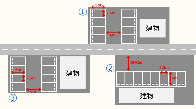 7.駐車場の車路の必要寸法 -